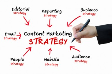 Content Marketing: Value Obvious, Execution Still Tricky