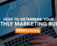 How to Determine Your Monthly Marketing Budget