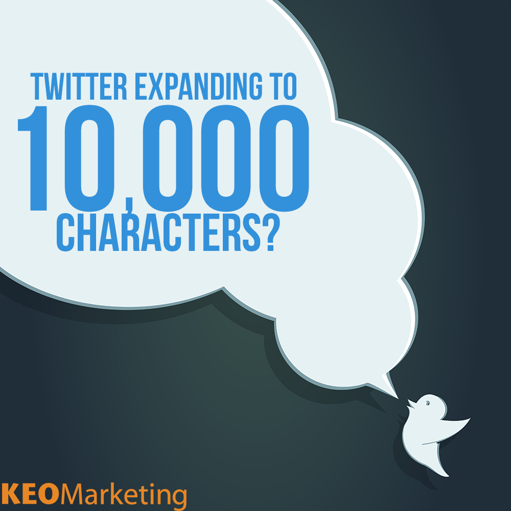 Twitter Expanding Characters