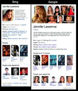 Google vs. Bing's Snapshot