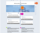Most Critical Development in Business Social Media Rolls Out This Week