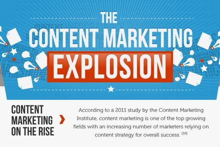 content marketing explosion