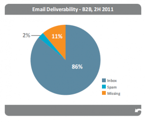 email_marketing_campaign