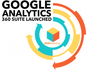 Inbound Marketing Alert! Google Analytics 360 Suite Launched