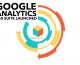 Inbound Marketing Alert! Google Analytics 360 Suite Launched