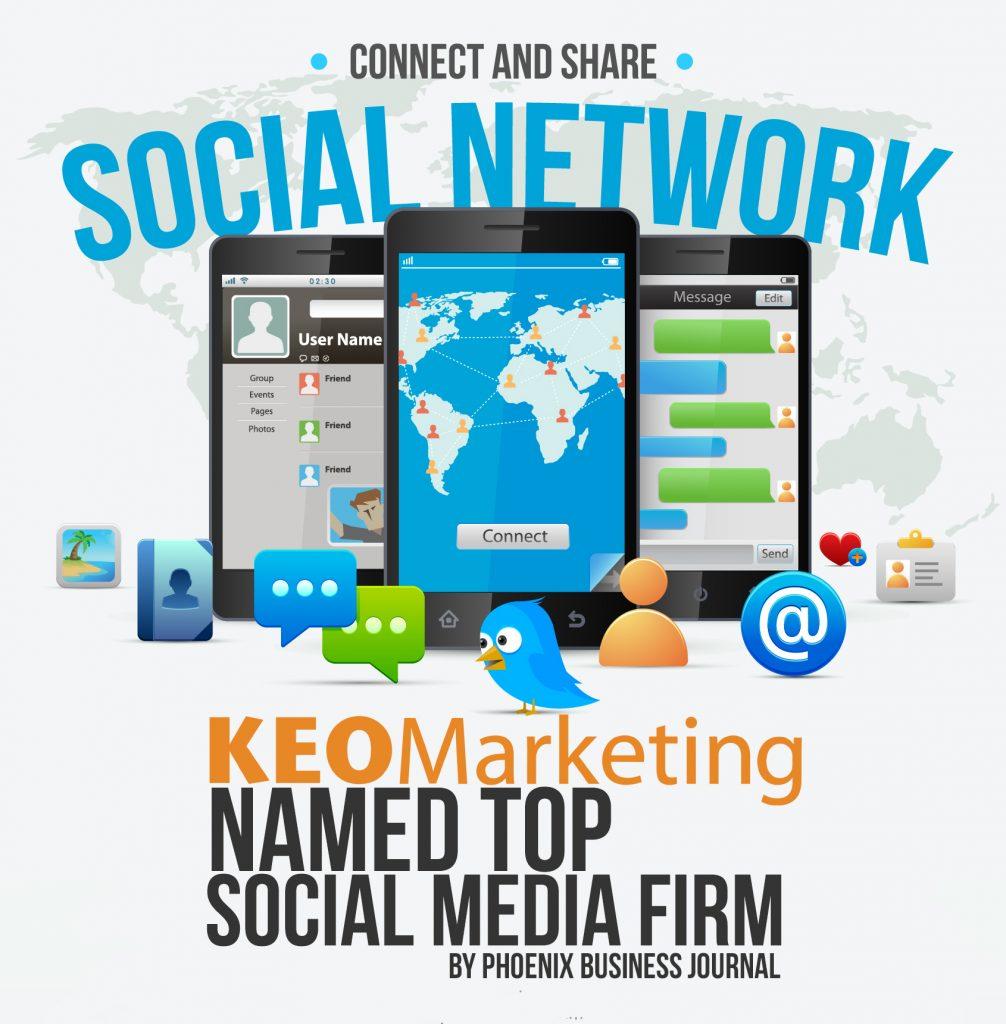 Top Social Media Marketing Firm