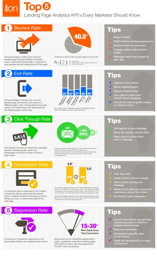 landing-page-infographic