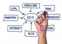 An integral part of search engine optimization is link building.