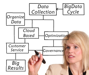 KEO Marketing provides B2B big data analysis.