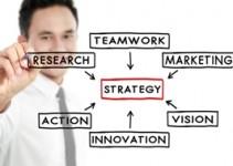 Understanding customers' needs helps fuel successful marketing.