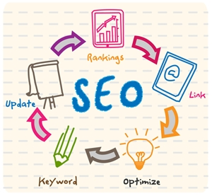 Local search marketing is a great way for businesses to garner attention within their surrounding communities.