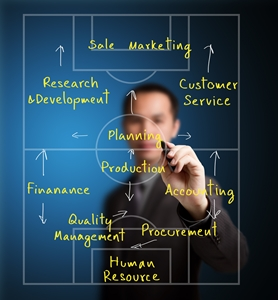 Marketing plans improve overall company satisfaction.