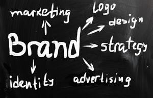 brand strategy image
