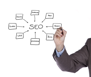 Pay attention to trends and life cycles for better SEO.