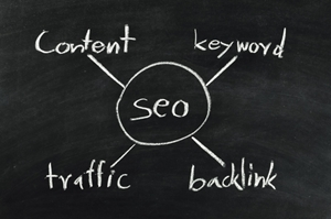 SEO is becoming more complex.