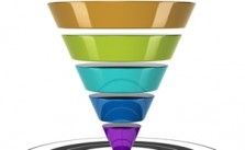 The sales funnel can be aided through effective content marketing.