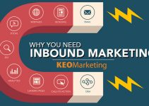 Why-InboundMarketing