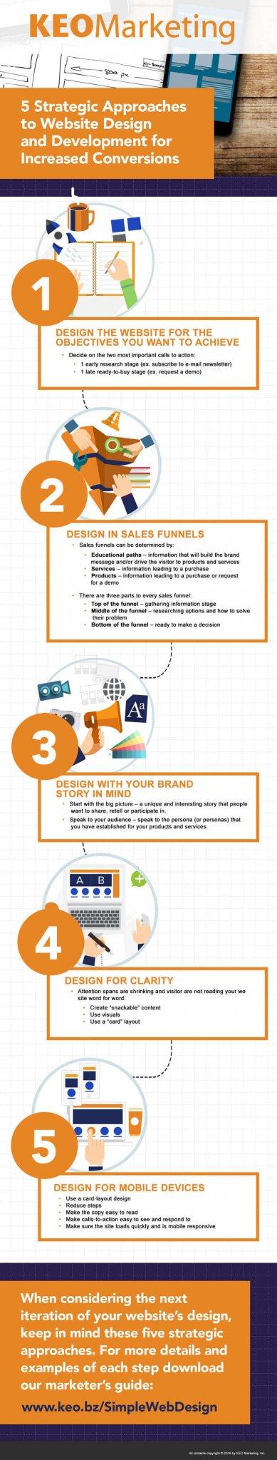 KOE-infographic-web_design-900pxW
